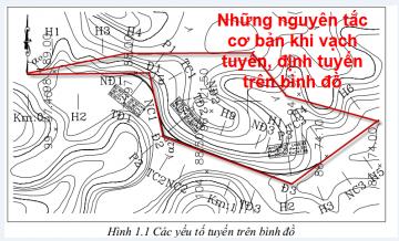 Bình đồ trang trại hữu cơ (MAP)